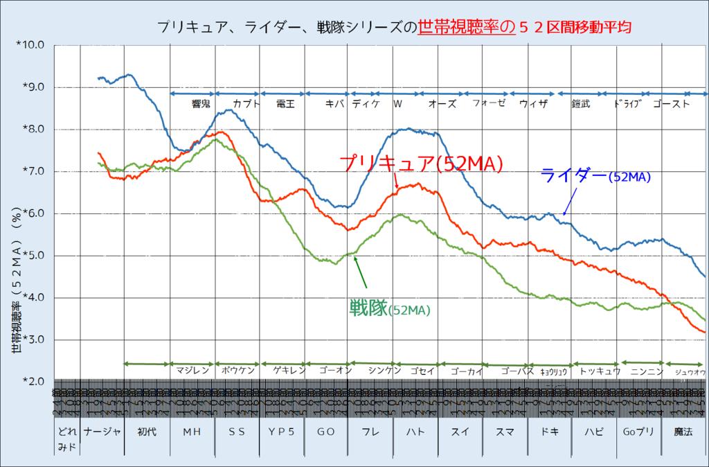 f:id:kasumi19732004:20170222223327p:plain