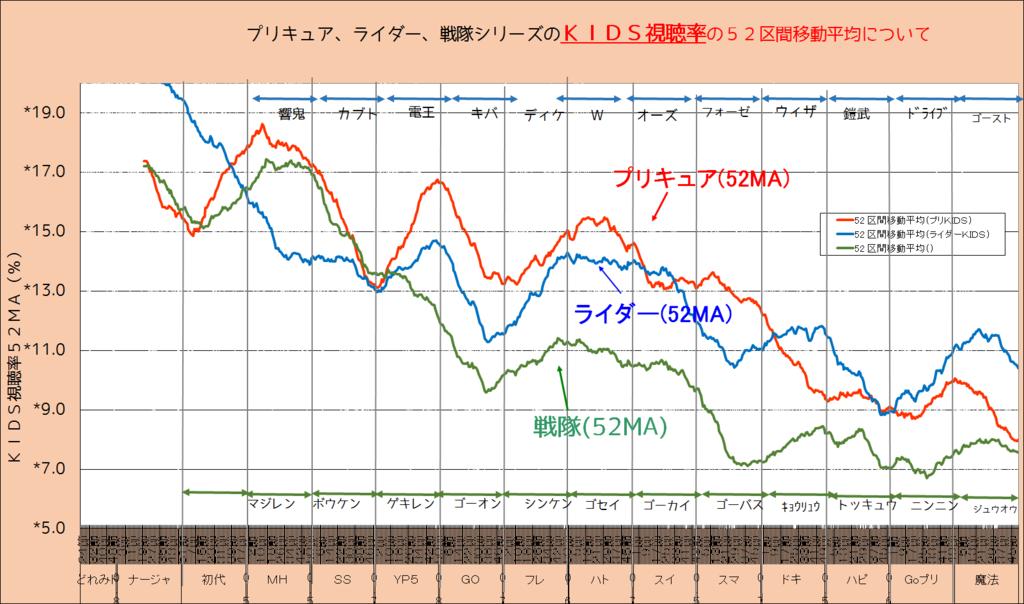 f:id:kasumi19732004:20170222223421p:plain