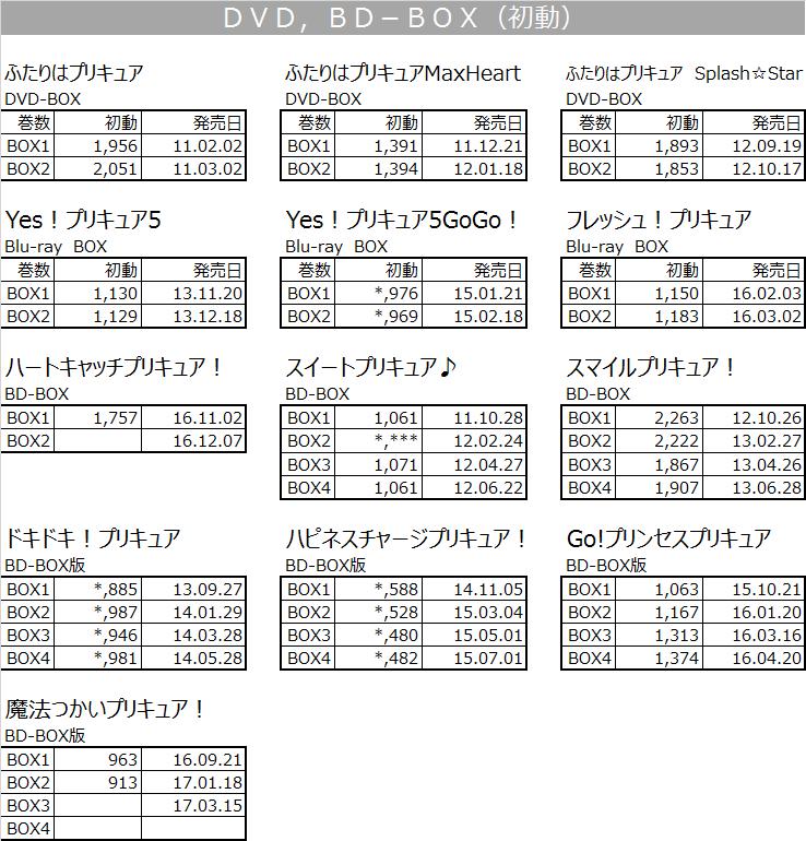 f:id:kasumi19732004:20170307232922p:plain