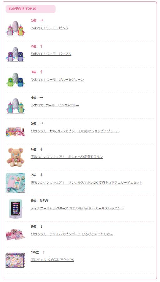 f:id:kasumi19732004:20170311073558p:plain