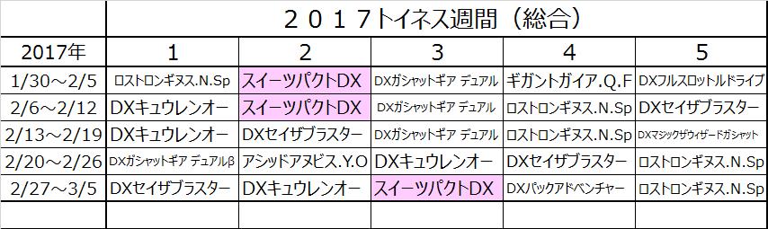 f:id:kasumi19732004:20170314210337p:plain