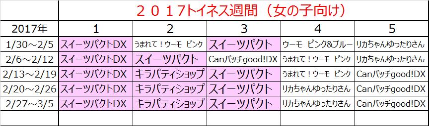 f:id:kasumi19732004:20170314210352p:plain
