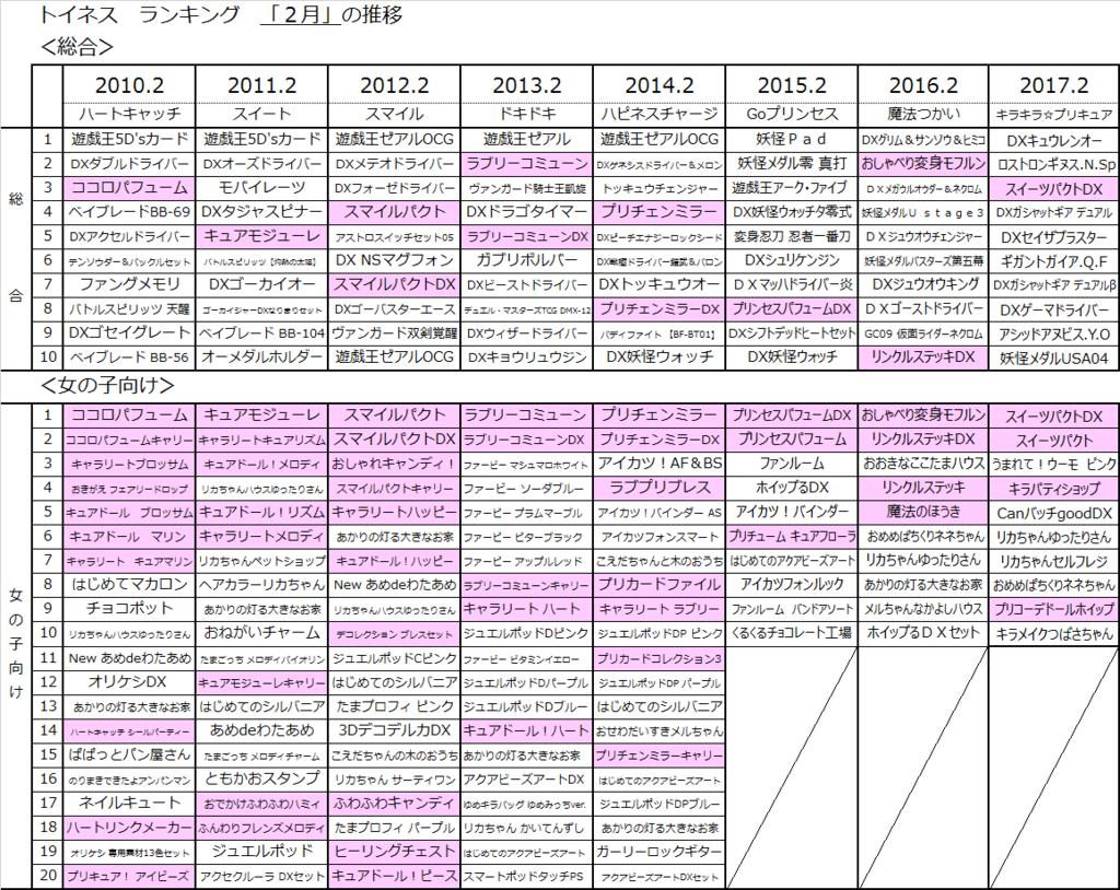 f:id:kasumi19732004:20170314214354p:plain