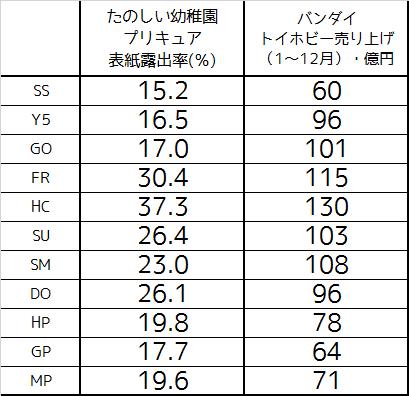 f:id:kasumi19732004:20170330225614p:plain
