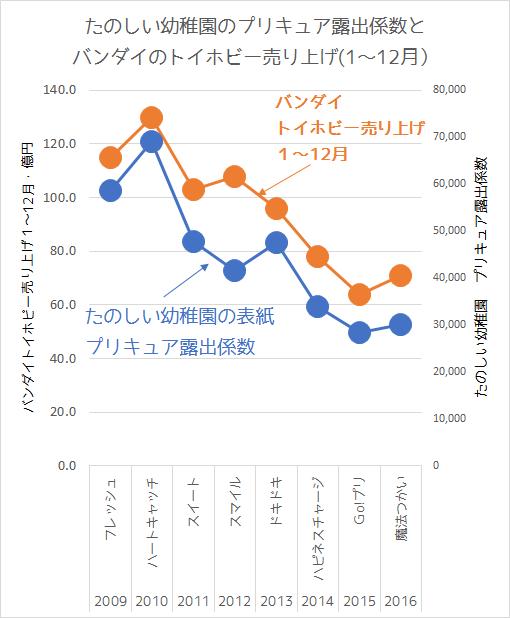 f:id:kasumi19732004:20170330232336p:plain