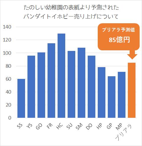 f:id:kasumi19732004:20170331000410p:plain