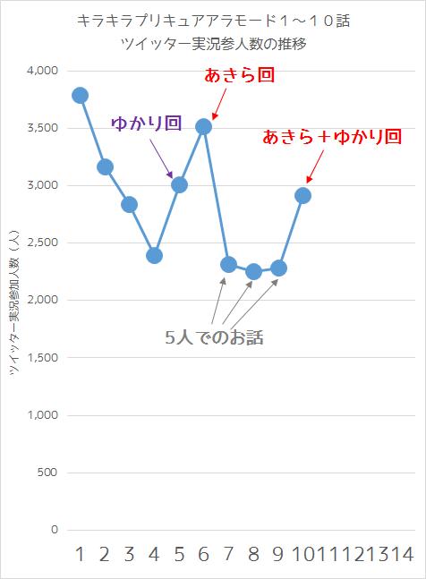 f:id:kasumi19732004:20170409121036p:plain