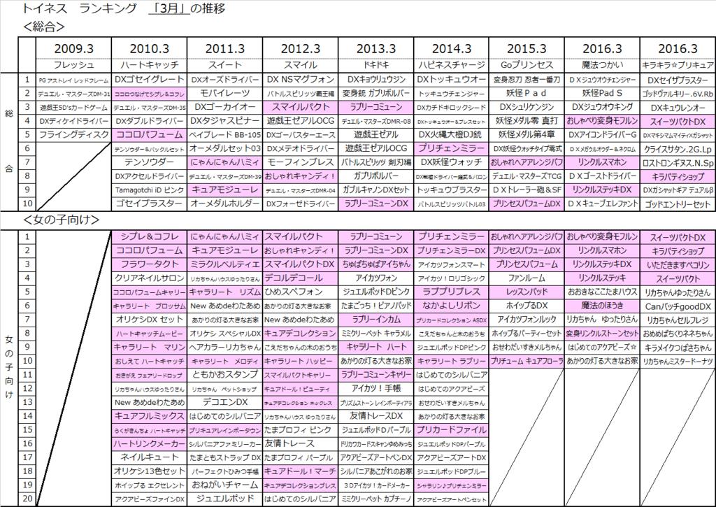 f:id:kasumi19732004:20170412225219p:plain