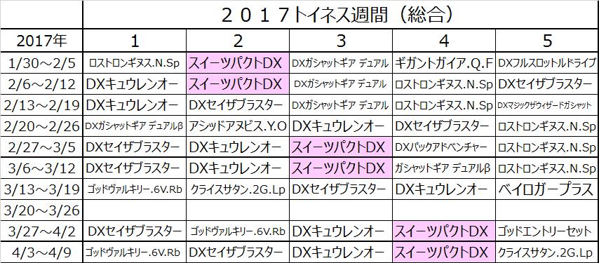 f:id:kasumi19732004:20170412231813p:plain