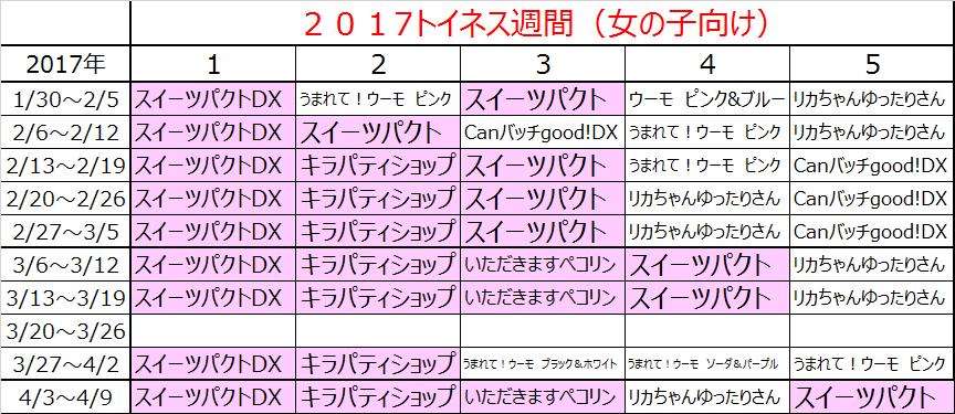 f:id:kasumi19732004:20170412231834p:plain