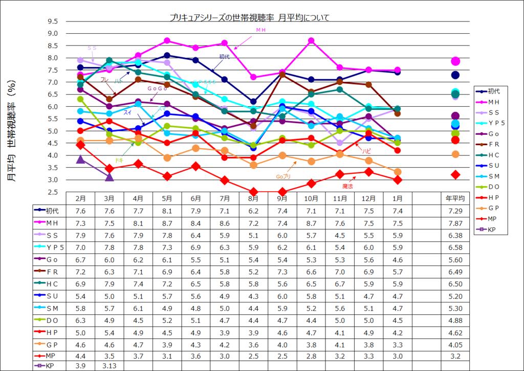 f:id:kasumi19732004:20170419232644p:plain