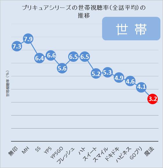 f:id:kasumi19732004:20170430182407p:plain