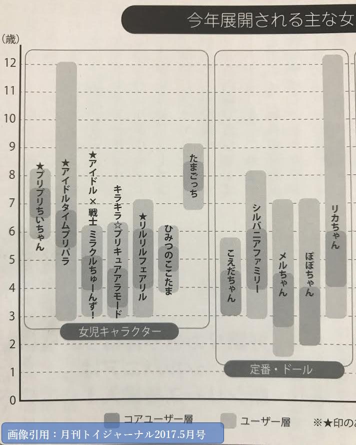 f:id:kasumi19732004:20170507123226j:plain