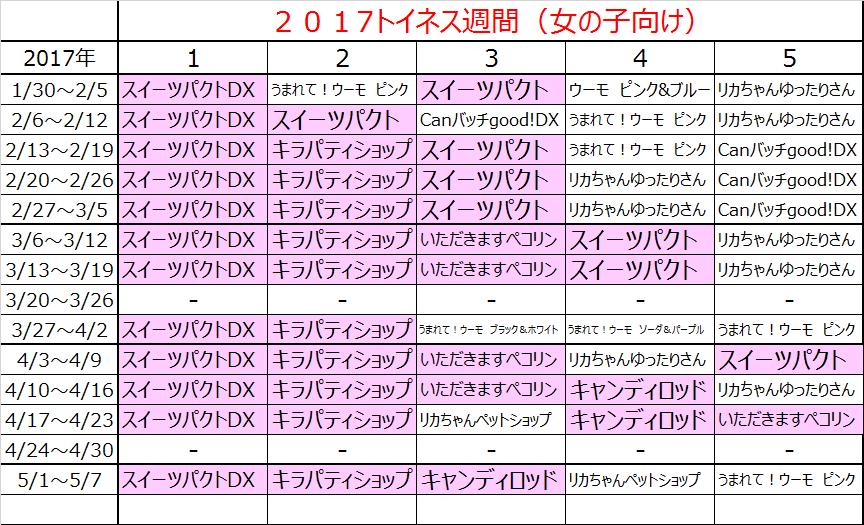 f:id:kasumi19732004:20170511222228p:plain