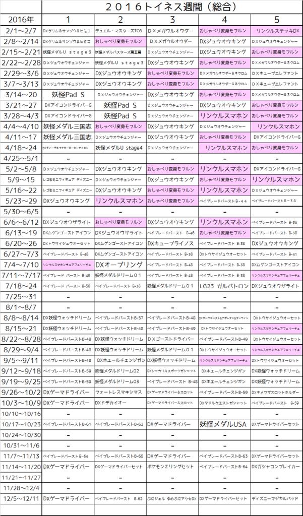 f:id:kasumi19732004:20170511222511p:plain