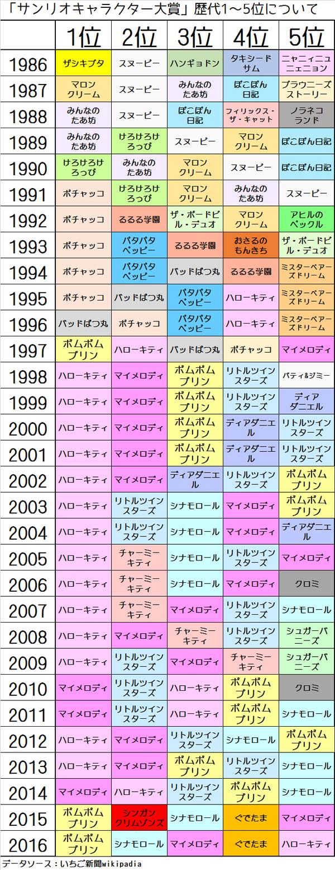http://cdn-ak.f.st-hatena.com/images/fotolife/k/kasumi19732004/20170513/20170513225329_original.jpg?1494683643