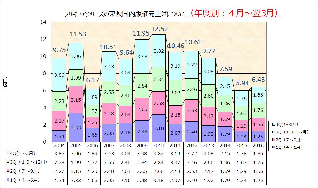 f:id:kasumi19732004:20170515222141p:plain