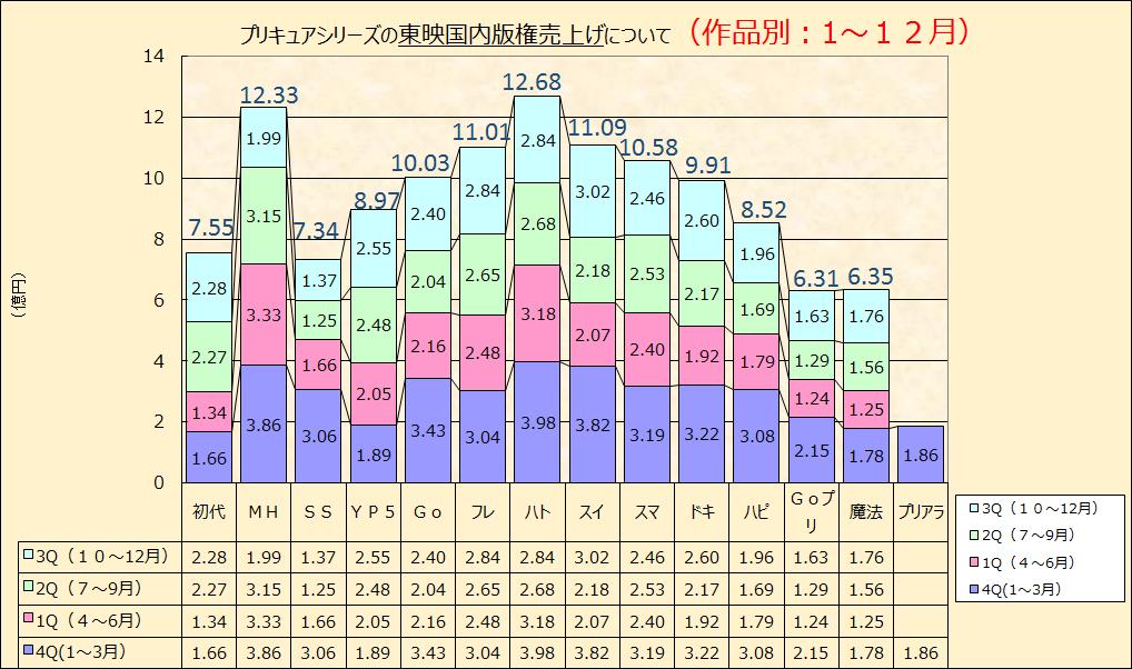 f:id:kasumi19732004:20170515222233p:plain