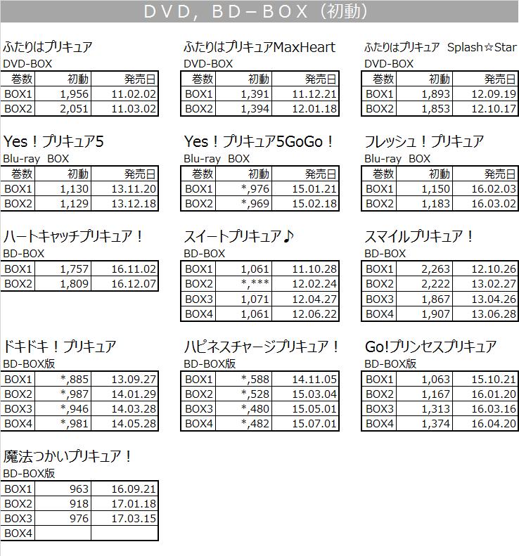f:id:kasumi19732004:20170520223320p:plain