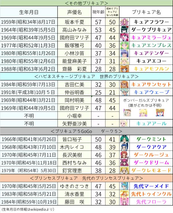 f:id:kasumi19732004:20170601211043j:plain