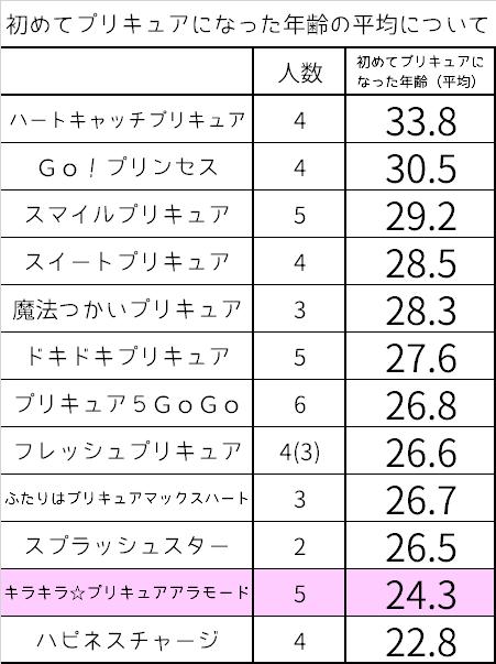 f:id:kasumi19732004:20170601211341p:plain