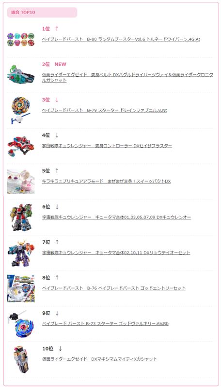 f:id:kasumi19732004:20170618225426p:plain