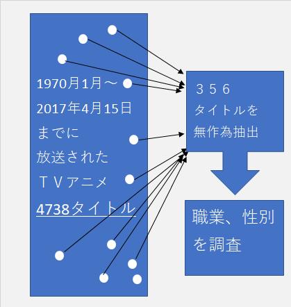 f:id:kasumi19732004:20170620222836p:plain