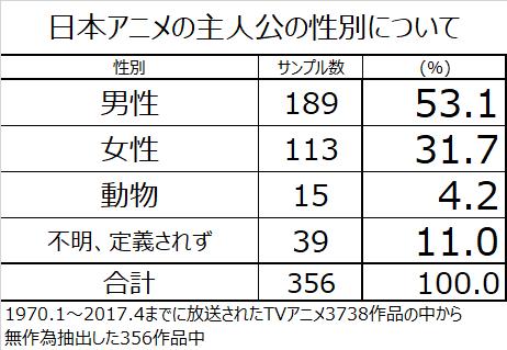 f:id:kasumi19732004:20170621214817p:plain
