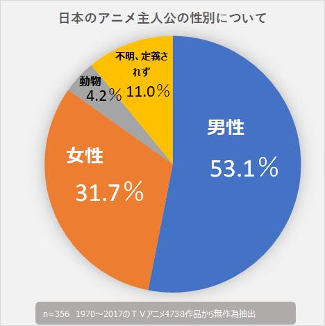 f:id:kasumi19732004:20170621215233p:plain