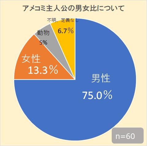 f:id:kasumi19732004:20170621230829p:plain