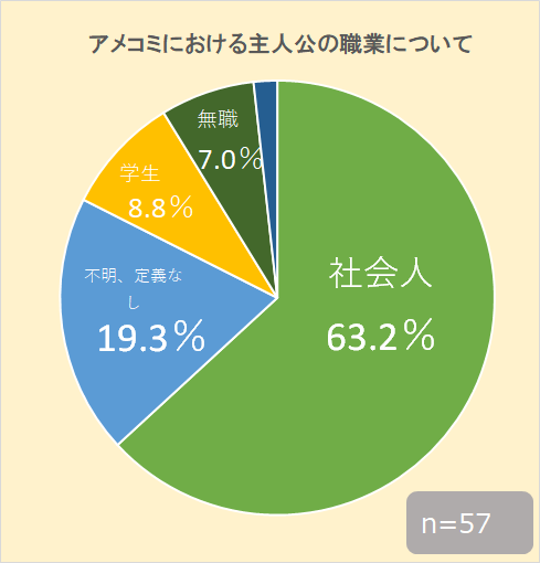 f:id:kasumi19732004:20170621230944p:plain