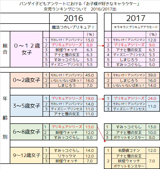 f:id:kasumi19732004:20170622202835p:plain