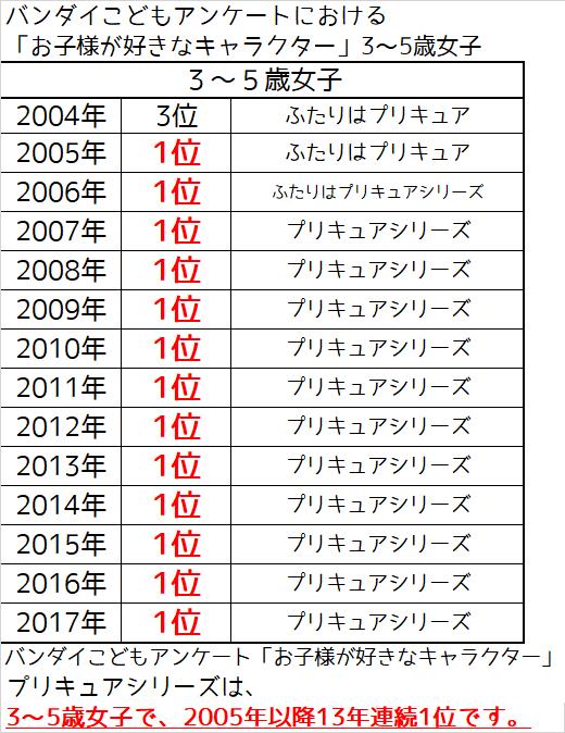 f:id:kasumi19732004:20170622213920p:plain
