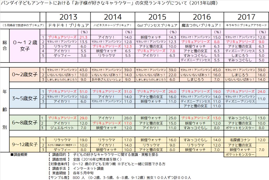 f:id:kasumi19732004:20170622220103p:plain
