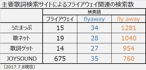 f:id:kasumi19732004:20170708101236p:plain