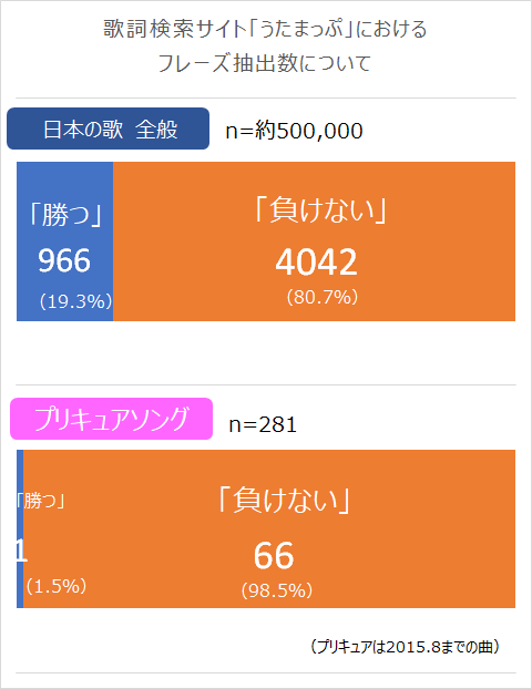 f:id:kasumi19732004:20170709125743p:plain