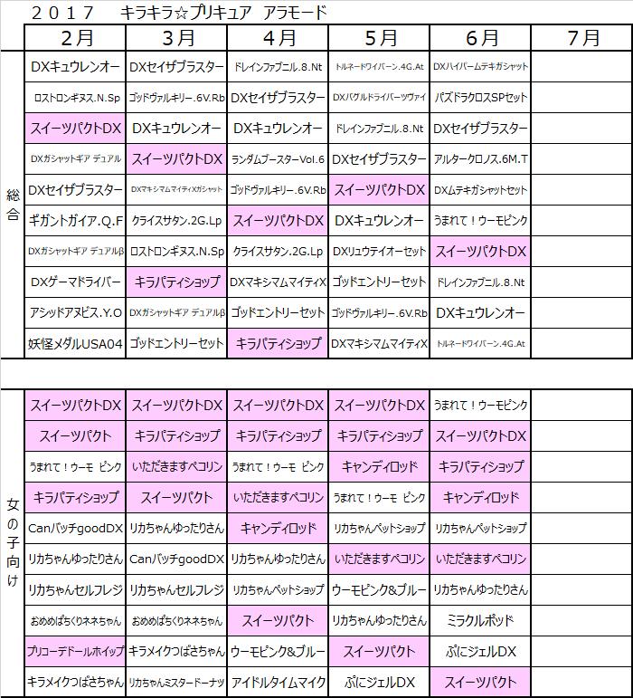 f:id:kasumi19732004:20170713224233p:plain