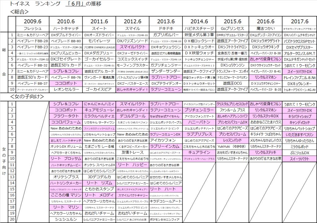f:id:kasumi19732004:20170713224309p:plain