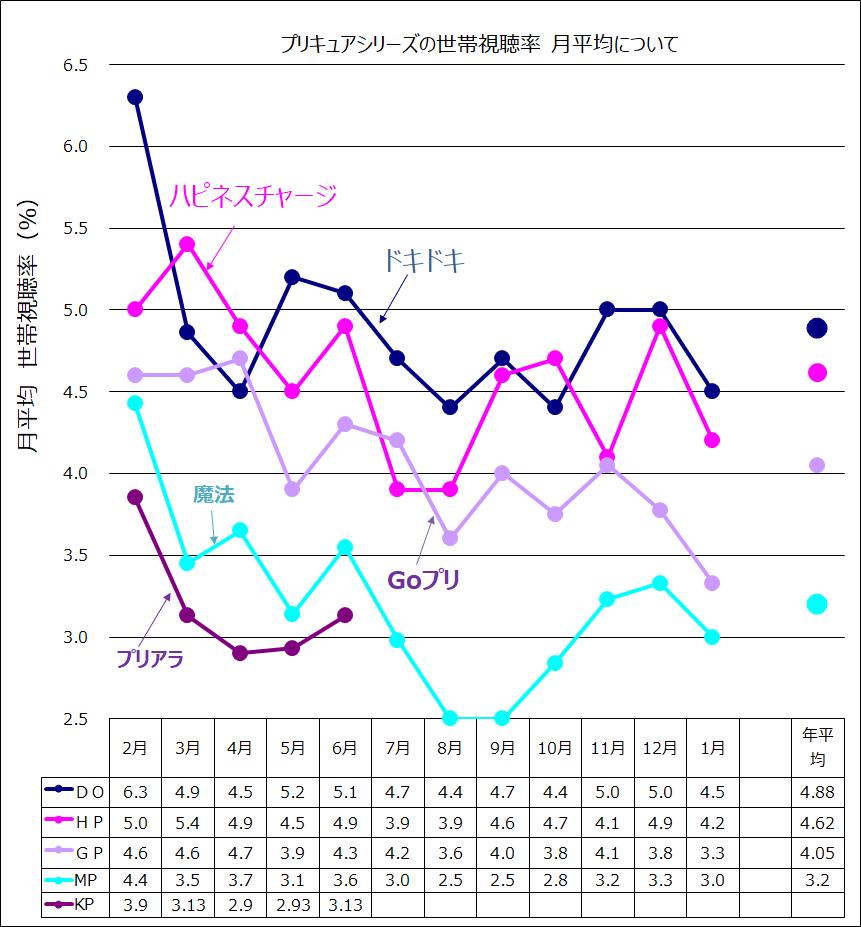 f:id:kasumi19732004:20170720225406p:plain