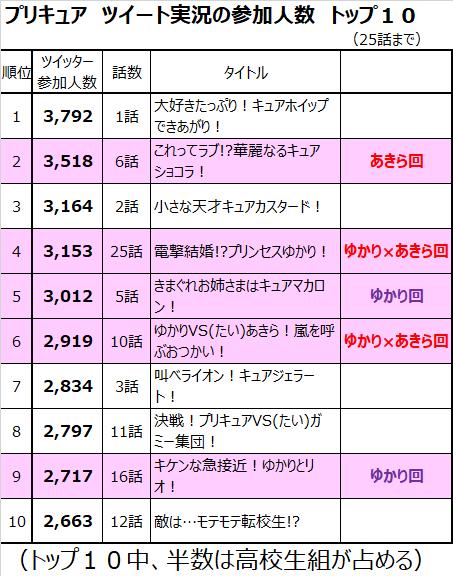 f:id:kasumi19732004:20170730214755p:plain