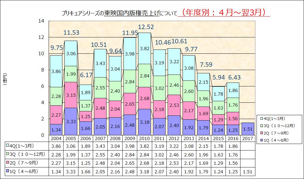 f:id:kasumi19732004:20170804175950p:plain