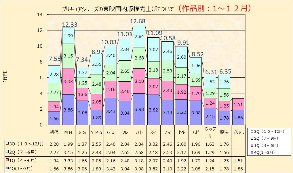 f:id:kasumi19732004:20170804180012p:plain