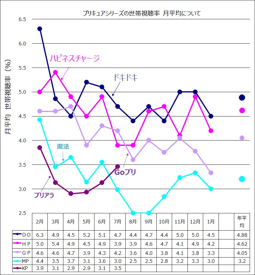 f:id:kasumi19732004:20170816224644p:plain