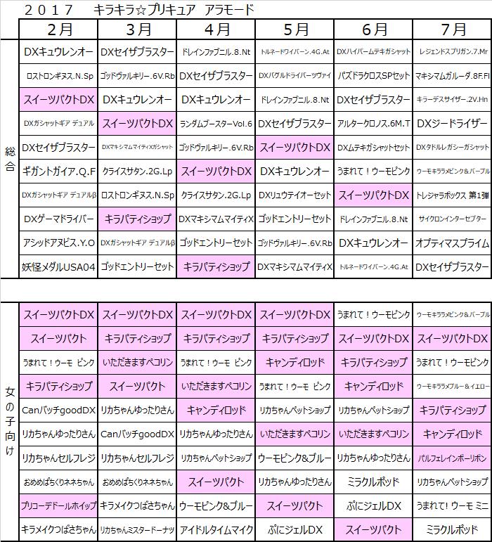 f:id:kasumi19732004:20170827190823p:plain