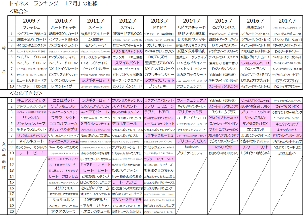 f:id:kasumi19732004:20170827190908p:plain