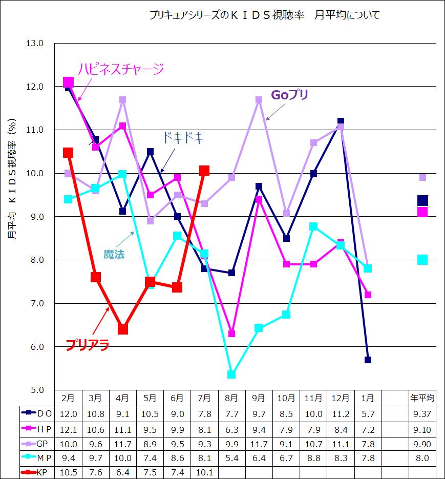 f:id:kasumi19732004:20170831205821p:plain