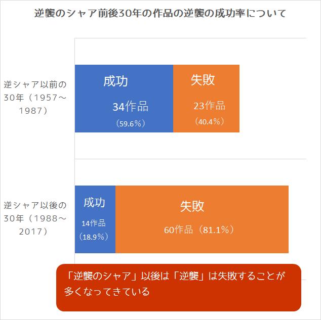 f:id:kasumi19732004:20170910125001p:plain