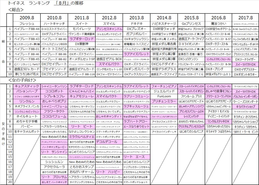 f:id:kasumi19732004:20170917104337p:plain