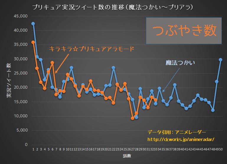 f:id:kasumi19732004:20170924115932p:plain