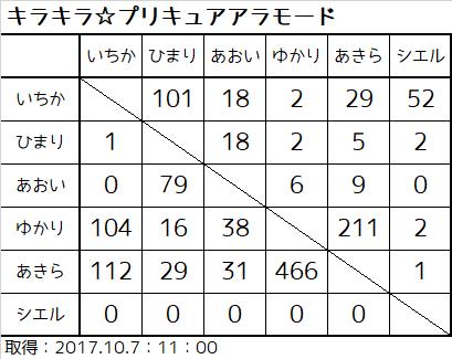 f:id:kasumi19732004:20171009214916p:plain